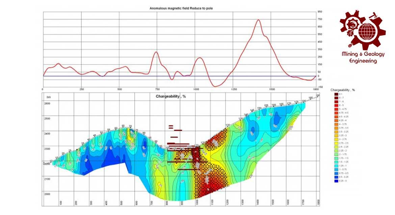 آشنایی با روش ژئوفیزیک اکتشافی IP