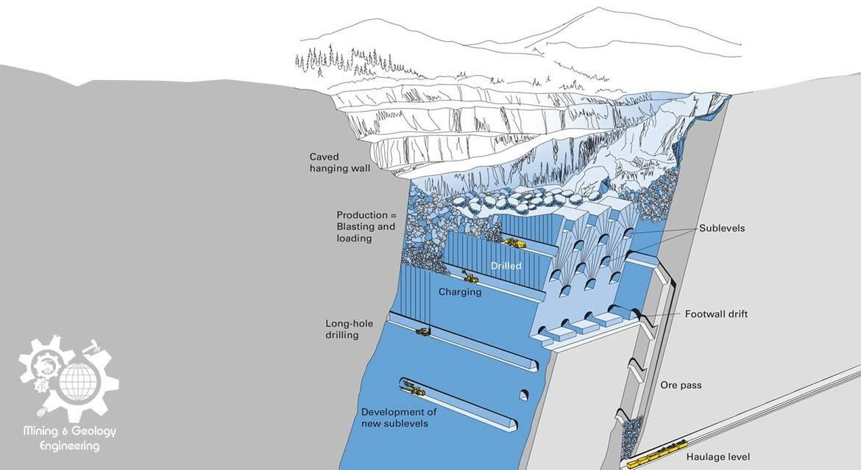 سایت مهندسی معدن